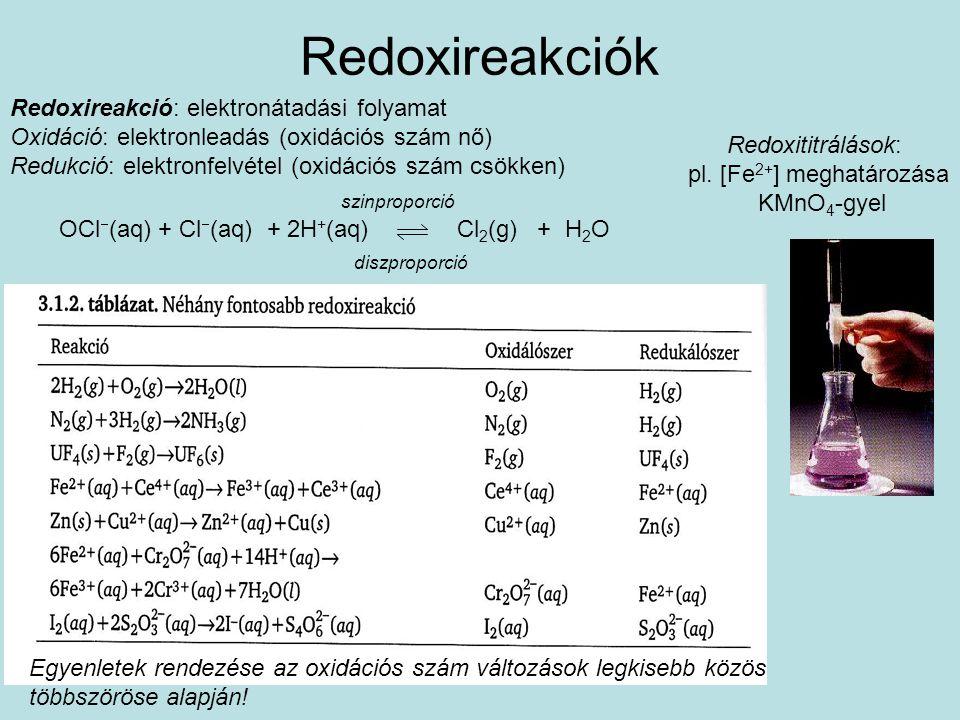 pl. [Fe2+] meghatározása
